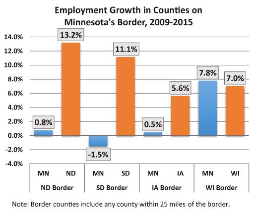 border-county-chart