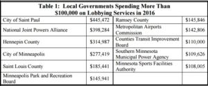 Lobbyist Table